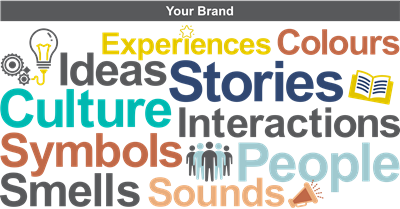 Your-brand.png